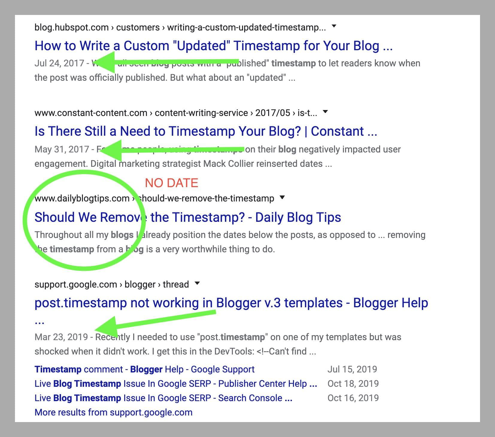If Google or Bing encounters a timestamp when crawling a post, they may include it in the post's organic listings.