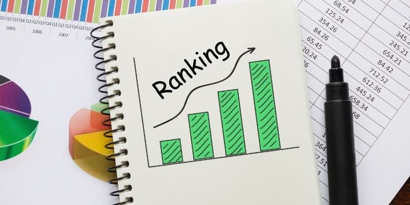 Google's PageRank calculates how credible and essential a web page is by looking at the page's backlinks.