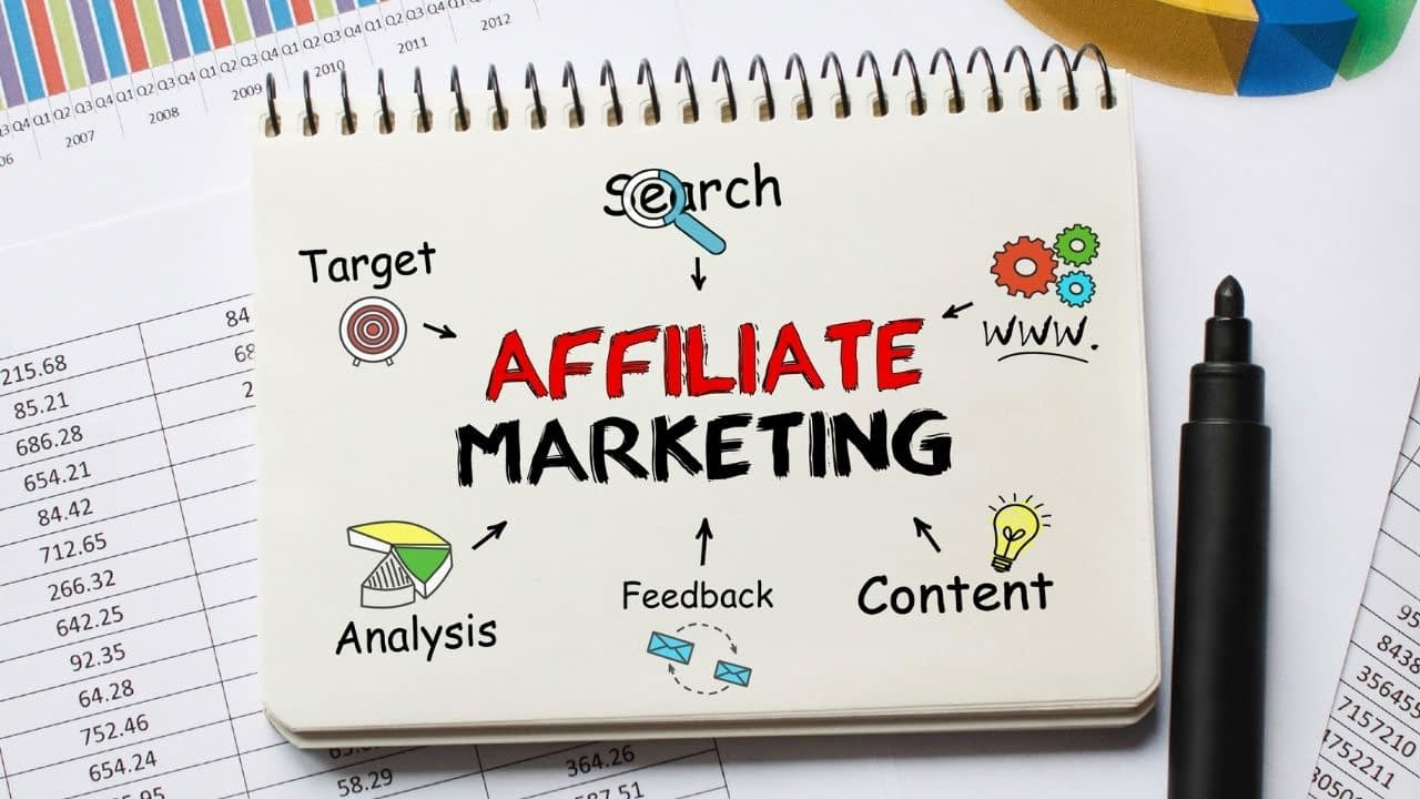 Affiliate Marketing is when a content marketer or influencer sends a customer to a product or service and receives a commission. This is most often done through web links and coupon codes.